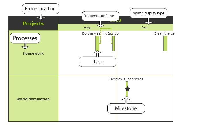 gantt-example-chart.png